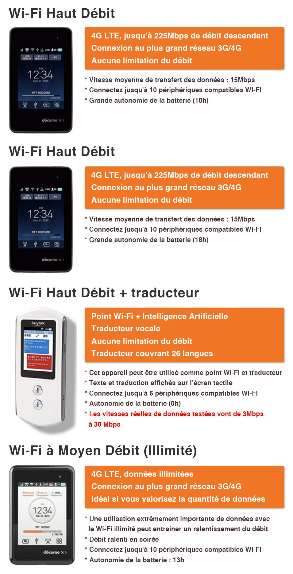 Pocket Wifi portable haut débit 4G LTE